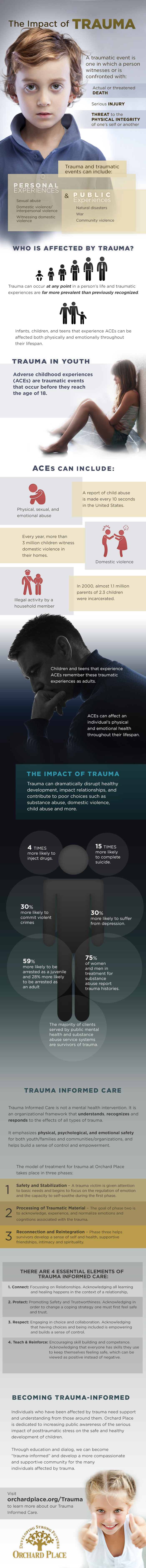 orchard place trauma informed care infographic